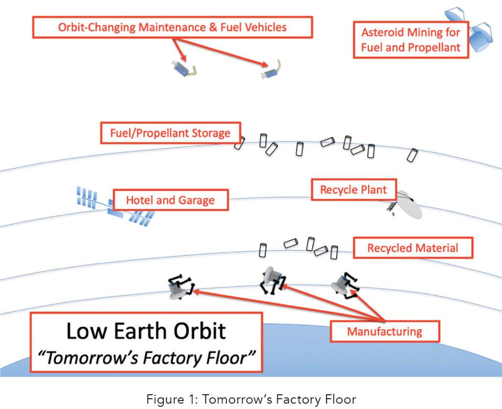 Figure-1-Tomorrows-Factory-Floor