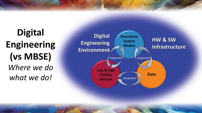 Digital-Engineering