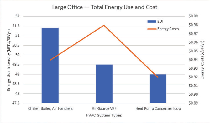 Large-office-chart