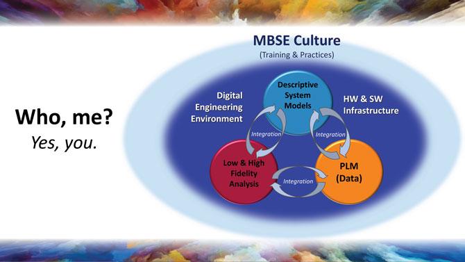 MBSE-Culture