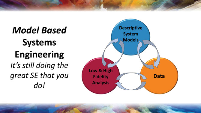 model-based-systems-engineering